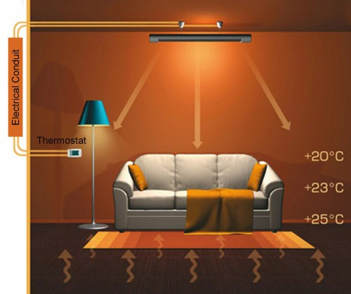 Domestic electrical infrared heater E600
